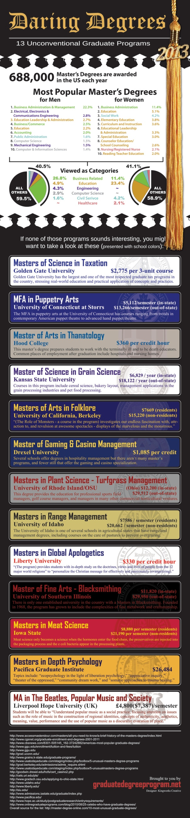 master-degree_900